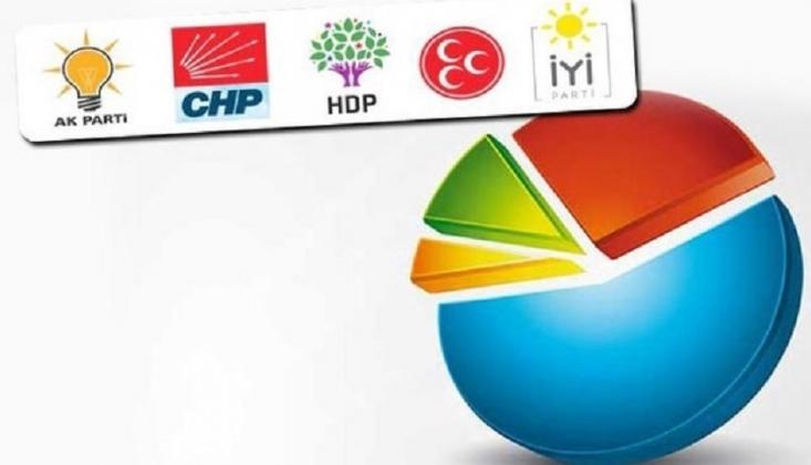 'Bu Pazar Seçim Olsa' Anketinin Sonuçları