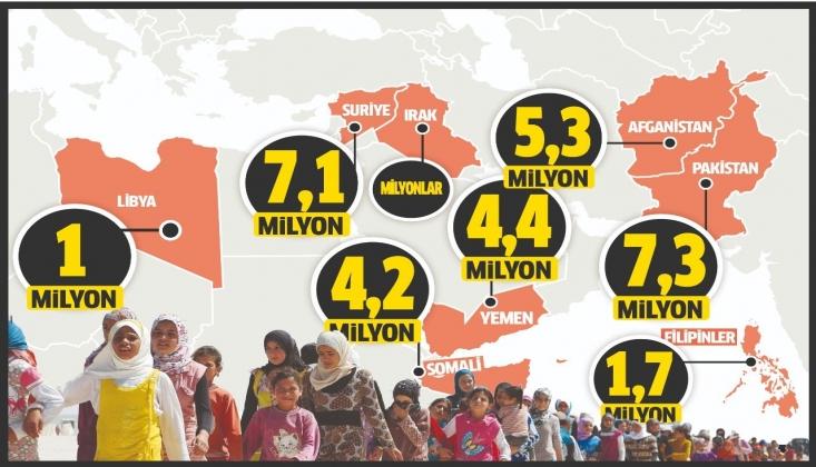 ABD 37 Milyon Müslümanın Yuvasını Yıktı