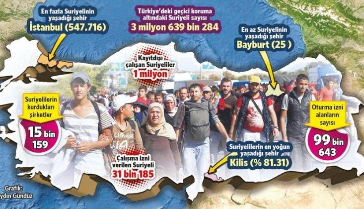 Suriye Faturası 200 Milyar Dolar