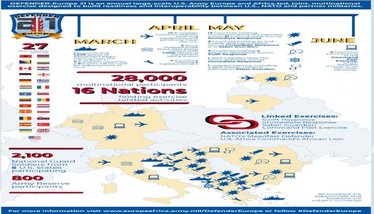 ABD'den Skandal! Türkiye'yi Haritadan Sildiler